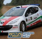 PAOLO ANDREUCCI N1 PILOTI RALLY RANKING 2013